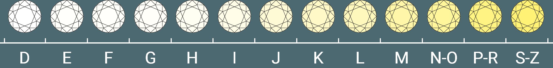 barva diamantu_1-8_png